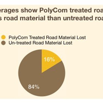 The real cost: Unsealed Road Material Loss Case Study 2017