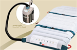 HoverMatt Lateral Patient Transfer Mattress Single Patient Use