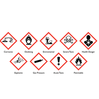 GHS (Globally Harmonized System) Dangerous Goods Labels