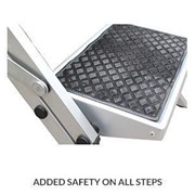 2 Step Compact Step Ladder Little Monstar - 150kg rated