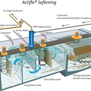 Veolia | Water Treatment | ACTIFLO Softening