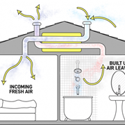 Why Do We Need Heat Recovery Ventilation?