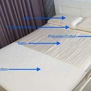 Wonder Sheet Fitted Easy Slide Sheet