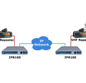 Replace Leased Lines Cost Effectively