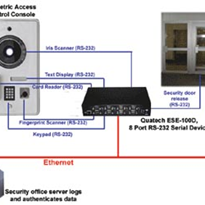 Application Note: Biometric Security Checkpoint at Rest