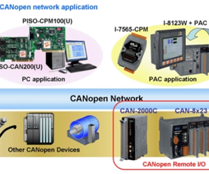 CANopen Remote I/O Application Solutions