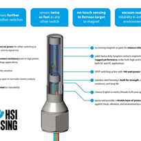 Leverless Limit-Switches | Spot On | HSI Sensing