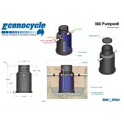 Aerated Wastewater Treatment System | Econo 500