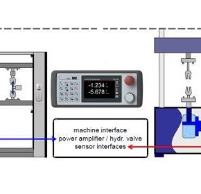 Why consider test machine modernisation?