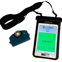 Portable Gas Monitoring Systems | SAFECIDE™