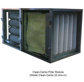 Polex Clean | Carbo Filter Module | Clean-Carbo Series