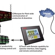 Production monitoring system using EZAutomation products