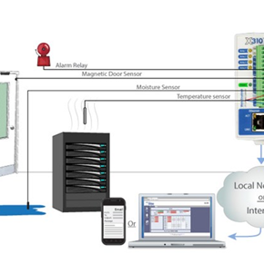 Monitoring & Controlling a Server Room Remotely