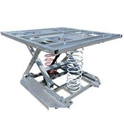 CHEP | Palift | Square Pallet Turntables | Pallet Elevator
