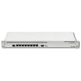 Combo Industrial Rackmount Router | CCR1009-7G-1C-PC