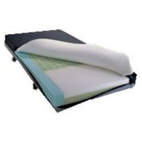 Pressure Relief Mattress | High Care
