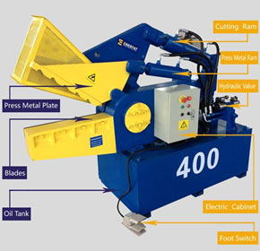 Automatic Scrap Metal Shear Machine/Alligator Shear Machine
