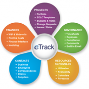 Project, Resource & Project Management Software