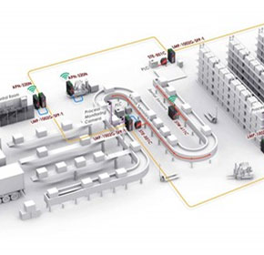 Industrial networking for material handling automation