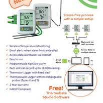 New ThermaData WiFi Loggers