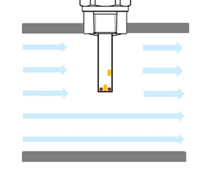Fig. 1: Schematic illustration of a measuring probe for a calorimetric flow switch  (source: WIKA)