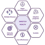 Sweetch Health App for Chronic Disease Management
