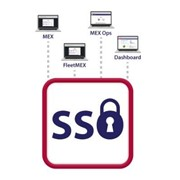 MEX Single Sign On (SSO)