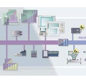 Profibus in the process industry