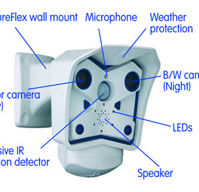 World First Mobotix IP CCTV Cameras with 8 GB Internal Memory