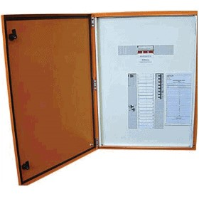 Distribution Boards | RL