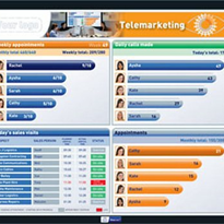 Telemarketing VisuLive®