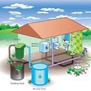 Recycled Water Solutions