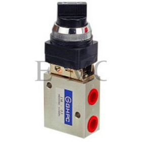 Valves - Mechanical Valves