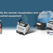 Anybus RemoteCom - Remote device management solutions