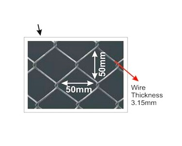 Wire Mesh - Fencing Mesh Wire