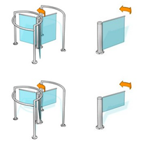 Access Control Systems - Turnstile Security