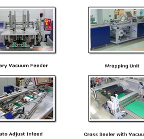Plastic Packaging - Plastic Wrap Machine