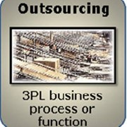 Supply Chain - Outsourcing
