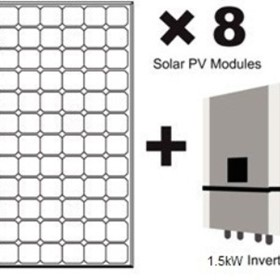 Solar Power Kits | Starter Pack 1.52KW