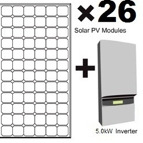 Solar Power Kits | Ultimate Pack 4.94kW
