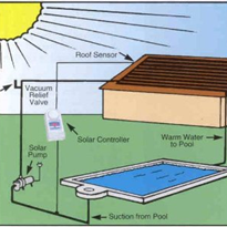 Hydromatt Solar Pool Heating