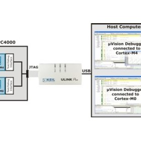 Multi-Core Debugging for NXP LPC4000 - Keil
