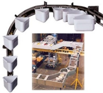 Multi-Axis Bucket Conveyors | Elecon
