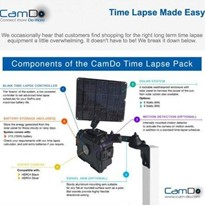 Time Lapse made easy