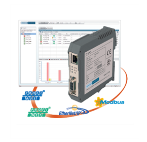 Softing Management & Diagnostic Software for Networks | TH Scope