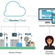 Domino Cloud - Remote Monitoring for your Continuous Inkjet