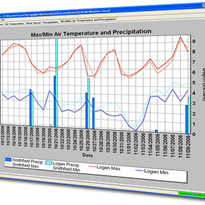Real Time Monitoring  & Control Software RTMC Pro