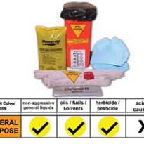 General Purpose Spill Kit - 100L Absorbent Capacity