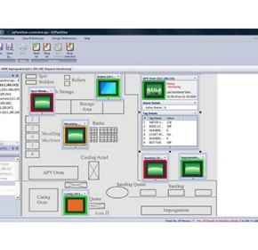 HMI Touch Panel Plant View Software-New Updated