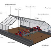 WendeWolf® | Solar Sludge Drying